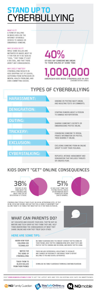 cyber bullying, safety, family, children, online, security, technology, computers, psychology