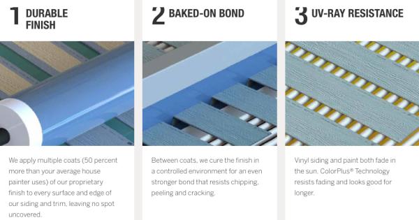 James Hardie Exterior Siding ColorPlus Technology