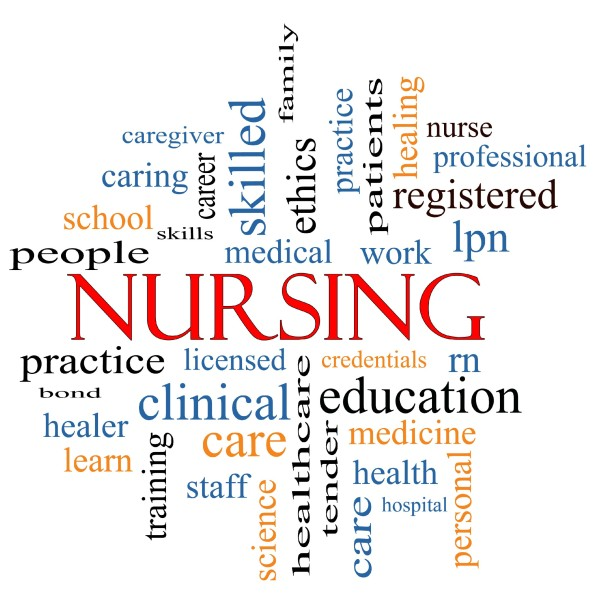 Nursing Career Word Cloud