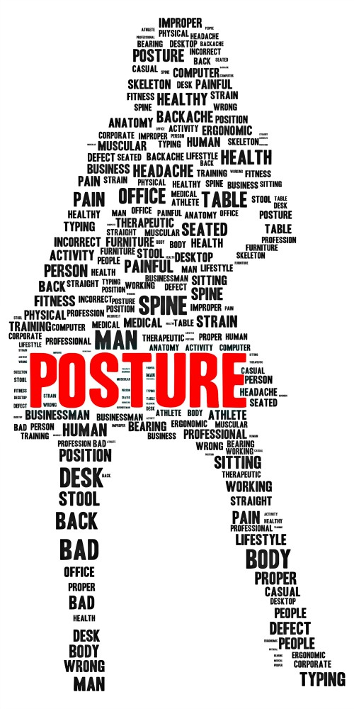 Stop slouching with Lumo Lift Posture word cloud