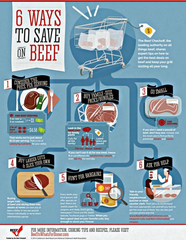 6 ways to save on beef infographic from Beef. It's What's for Dinner #BeefUpTheHolidays