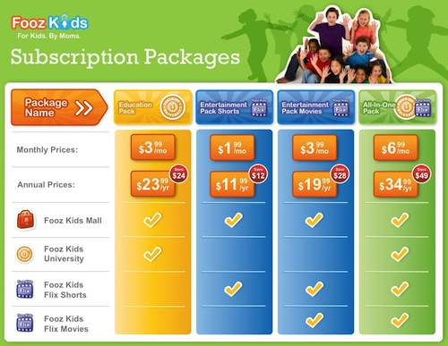 FoozKidsSubscriptions Fooz Kids Gives Parents Some Peace of Mind