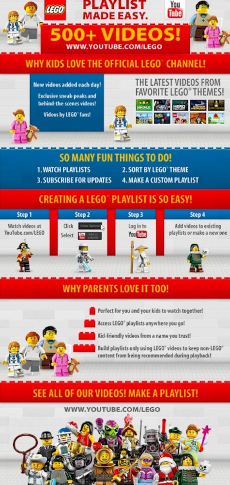 Lego Youtube Playlist Instructions Infographic