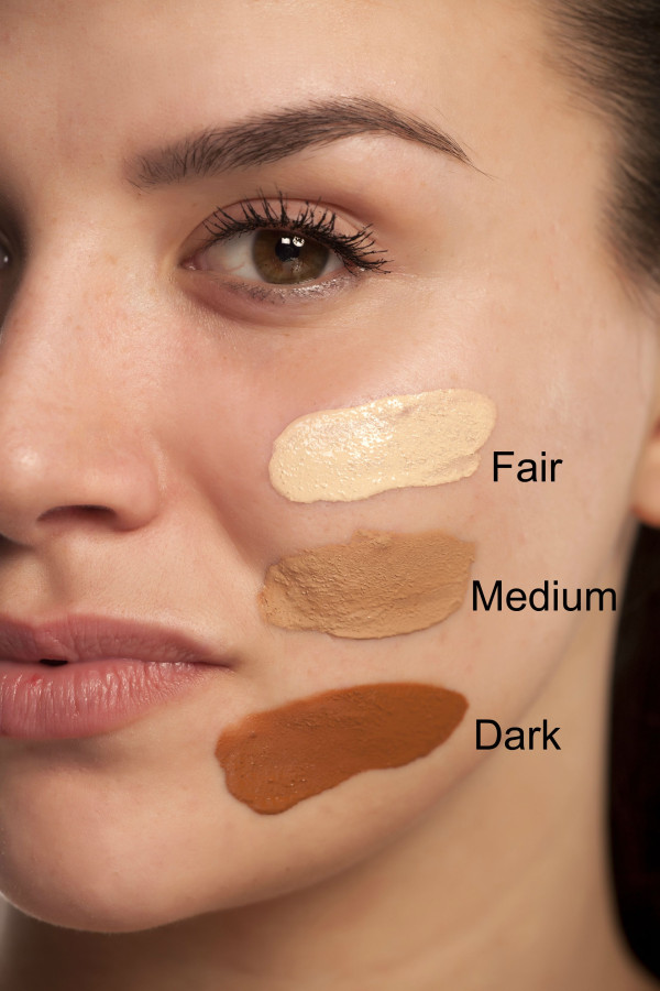 What's your skin tone graphic