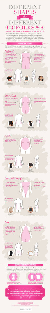 different shapes for different folks your body type determines what kind of shapewear you need