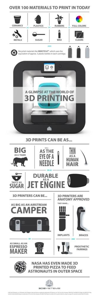infographic worldof3dprinting c e1421346772136 3d printers